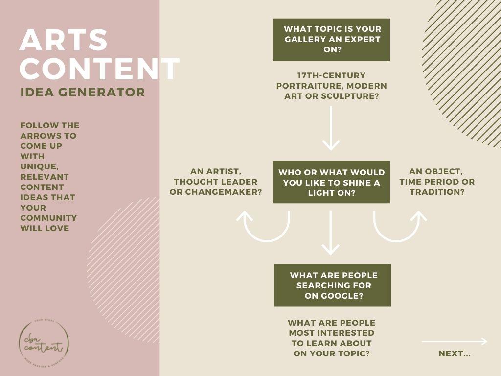 arts content guide